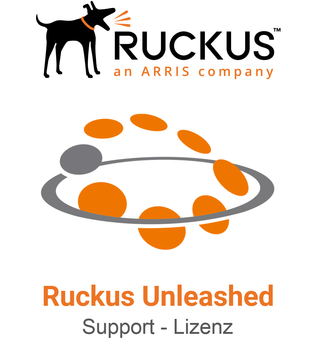Ruckus C110 Unleashed Support