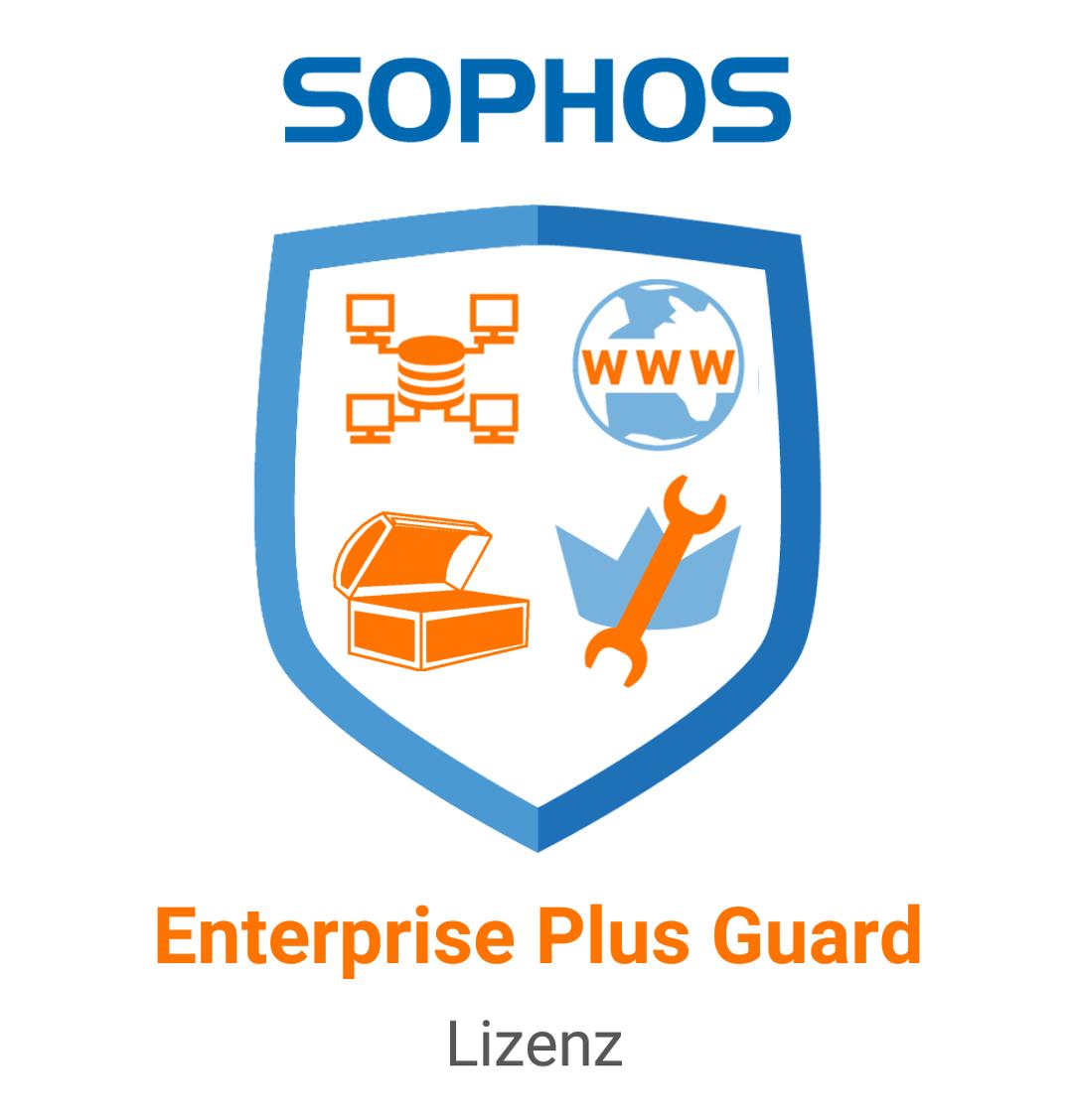 Sophos XG 106 EnterpriseGuard Plus